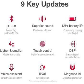 Haylou GT1 XM TWS Siyah Kablosuz Bluetooth 5.0 Kulaklýk AAC IPX5 DSP