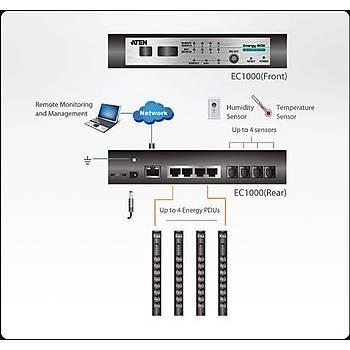 Aten EC1000 Energy Box (Elektrik Güç Daðýtým Üniteleri için Kontrol Ünitesi