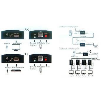 Beek BS-EXT-HD-120 120 Mt RJ45 to HDMI 1080p IR UZaktan Kumandalý Alýcý Verici HDMI Mesafe Uzatýcý