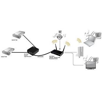 Digitus DN-70230 USB 2.0 to RJ45 2xUSB 2.0 Usb Depolama Cihazlarý Ýçin Nas Server