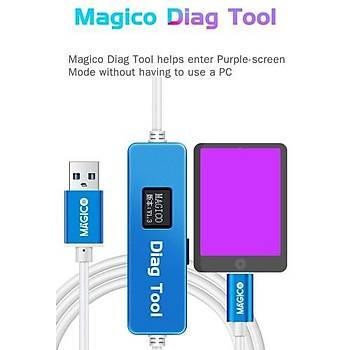 Magico Diag Tool (Windows ile çalýþýr)