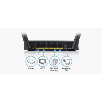 Zyxel WAP3205 V3 300 Mbps 4 Port Access Point