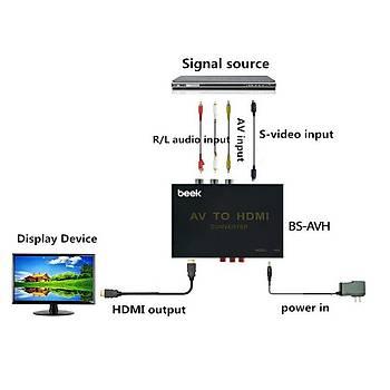 Beek BS-AVH Ses Görüntü (AV)-CVBS  -  Hdmi Sinyal Çevirici