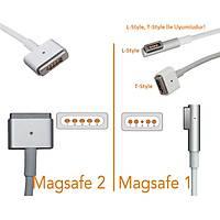 RETRO-Color, Apple MacBook 45W-60W MagSafe 2 Mini Adaptör - Turkuaz