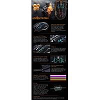 Inca Img-369 6D Gaming Oyuncu Mouse Kampanya