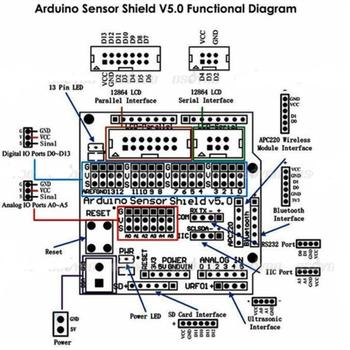 Arduino Uno Sensör Shield  V5