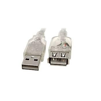 S-LINK SL-AF2015 USB2.0 1.5M ÞEFFAF UZATMA KABLOSU