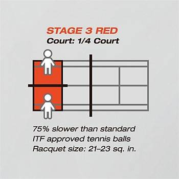 Tenis Topu Yonex TB MP-20 Stage-3