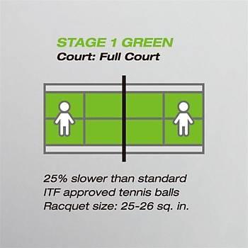 Tenis Topu Yonex TB MP-40 Stage-1
