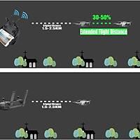 DJI Mavic 2 Zoom Smart Controller Kumanda Sinyal Güçlendirici Yagi Anten 2.5-3.5KM