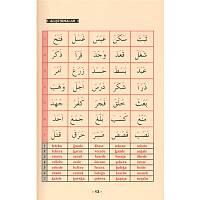 Tecvidli Kuran Dili, Yakup Ýskender