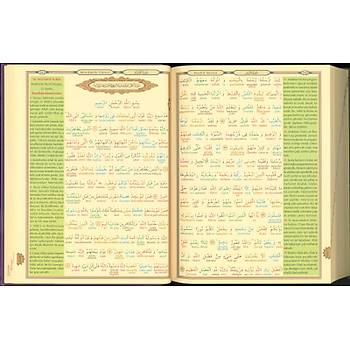 Cami Boy Satır Arası Kelime Meali ve Kuran