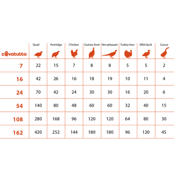 Novital Cova 162'li Dijital Tam Otomatik Kuluçka Makinesi