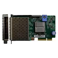 LENOVO 7ZT7A00544 THINKSYSTEM 1GB 2PORT RJ45 LOM