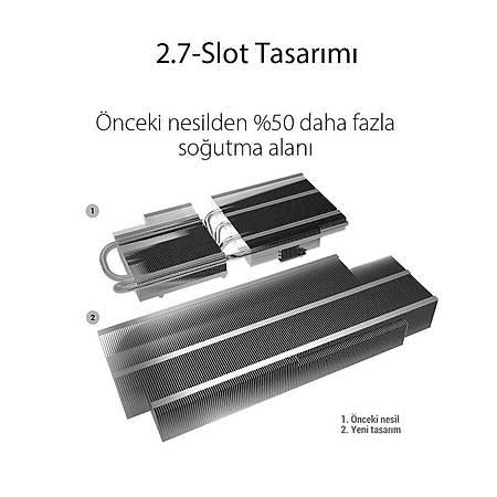ASUS Dual GeForce RTX 2060 6G OC Edition 192Bit GDDR6