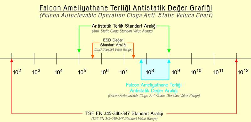 antistatik-oran