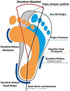 ters-bot-ayakkabı