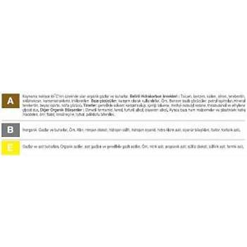 3M™ ABEK1 Gaz ve Buhar Filtresi 6059