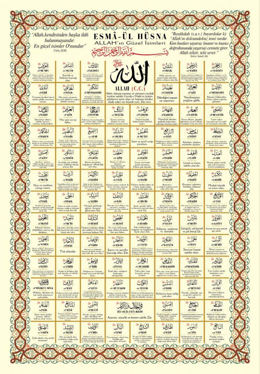 Allah Cc N Isim Ve Sfatlar Sonsuz Dur Bilinen Retilen 99 Vardr Hazrladmz Bu Posterde Isimleri Anlamlarn Bir Arada