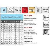M08 - NAREX HSSE V3 Helis Kılavuz,TİCN