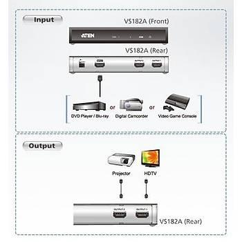 Aten VS182A 15 Mt 1 Giriþ 2 Çýkýþ HDMI 4K 4096x2160 HDMI Çoklayýcý Spliter