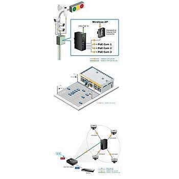 Planet PL-IPOE-E174 1 Port Ultra PoE 4 Port 802.3af Gigabit PoE Switch