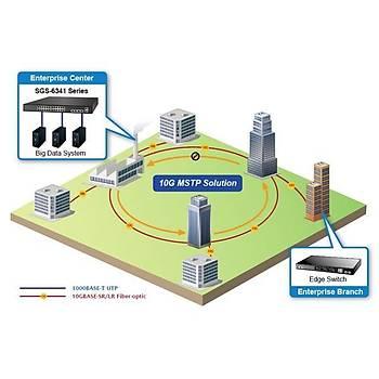 Planet PL-SGS-6341-16S8C4XR 16Port SFP 8 Port Gigabit 4 Port SFP+ L3 Yönetileilir Switch