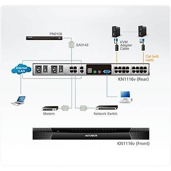 Aten KN1116V 16 Port CAT 1 Lokal 1 Uzak Kullanýcý Eriþimli  KVM Net Switch