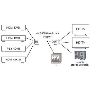 Digitus DS-46304 4 Port 4 Giriþ 2 Çýkýþ 2K 4K 3D 4096x2160 HDMI Görüntü Çoklayýcý Splitter
