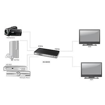 Digitus DS-48300 4 Port HDMI 4 Giriþ 2 Çýkýþ Uzaktan Kumandalý Görüntü Çoklayýcý Switch
