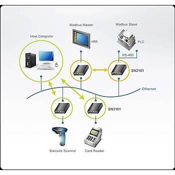 Aten SN3101 CAT UTP to RS232 RS422 RS485 UTP Server Dönüþtürücü Adaptör