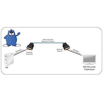 Digitus DS-54101 70 Mt DVI ro RJ45 1920x1200 DVI Görüntü Sinyal Uzatma Cihazý