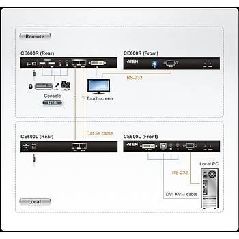 Aten CE600 60 Mt DVI-D To CAT USB 1024x768 DVI-D ESD Mesafe Uzatma Cihazý
