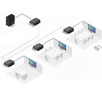 Beek BS-HE150 150 Mt  HDMI to CAT 1080P HDMI Sinyal Uzatma Cihazý