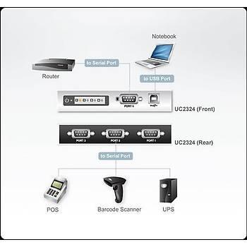 Aten UC2324 USB to 4 Port RS232 Seri Diþi-Erkek Çeviricý Adaptör