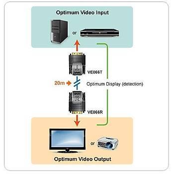 Aten VE066 20 Mt mini DVI-D 24+1 to CAT 1920x1080 DVI-D Sinyal Uzatma Cihazý