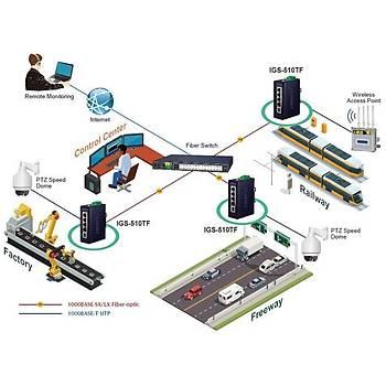 Planet PL-IGS-510TF 4 Port 10/100/1000T 1 Port 10/1000X SFP Endüstriyel Kompakt Switch