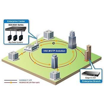 Planet PL-SGS-6341-24T4X 24 Port Gigabit 4 Port SFP L3 Stackable Managed Switch