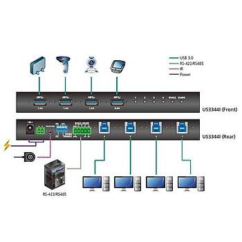 Aten US3344I 4 Port USB 3.1 Gen 1 4 Bilgisayar 4 USB 3.1 Cihaz USB 3.1 Paylaþým Cihazý