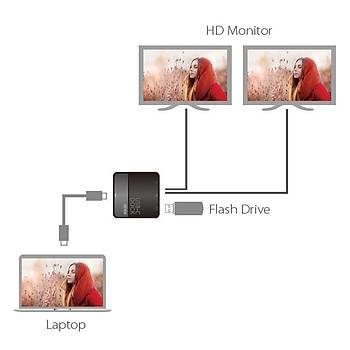 Aten UC3002 USB 3.1 Type C to VGA 2048x1152 Thunberboit 3 Uyumlu USB Ekran Kartý