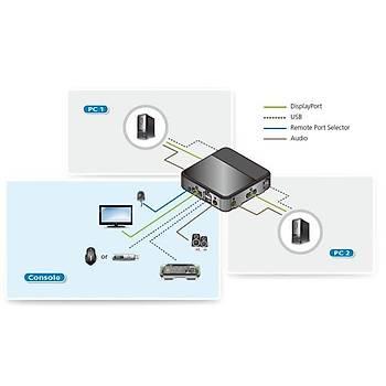 Aten CS782DP 2 Pc Dýsplay Port 4K 3840X2160 2 Port USB 2 Kvm Switch