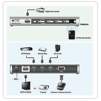 Aten VS481A 15 Mt 4 Giriþ 1 Çýkýþ HDMI 1080p 1920x1080 Uzaktan Kumadalý HDMI Switch Çoklayýcý