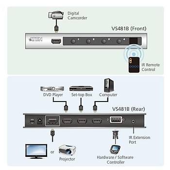 Aten VS481B 15 Mt 4 Giriþ 1 Çýkýþ HDMI 4K  Uzaktan Kumadalý HDMI Switch Görüntü Çoklayýcý