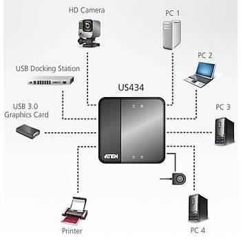 Aten US434 4 Port USB 3.0 4 Bilgisayar 4 USB Cihazý USB 3.0 Paylaþým Cihazý