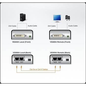 Aten VE600A 60Mt HDMI to CAT Hoparlör Baðlanabilir DVI Siyal Uzatma Cihazý