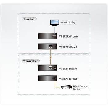 Aten VE812R 100 Mt HDMI to CAT 4K HDBaseT 340Mhz Alýcý HDMI Sinyal Uzatma Cihazý