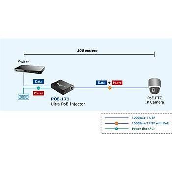 Planet PL-POE-171 10/100/1000Mbps 60W Ultra PoE Sigle Port Injector