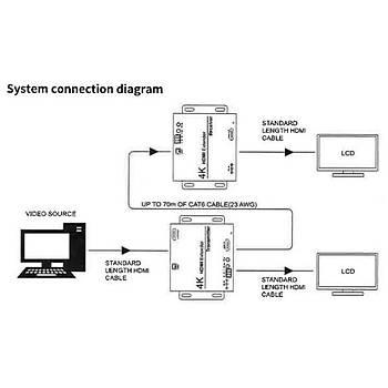 Beek BS-HE70 70 Mt  HDMI to CAT 1080P HDMI Sinyal Uzatma Cihazý