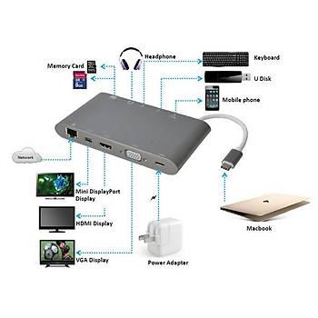 Digitus DA-70861 USB 3.1 Type C to HDMI miniDP VGA USB Type C DP 3x USB 3.0 RJ45 Kart Okuyuculu Docking Station