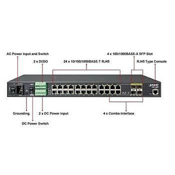 Planet PL-IGSW-24040T 24 Port Gigabit 4 Port SFP L2+ Endüstriyel Yönetilebilir Switch